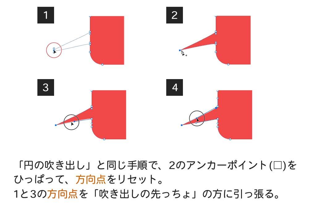 四角・吹き出しのフロー4