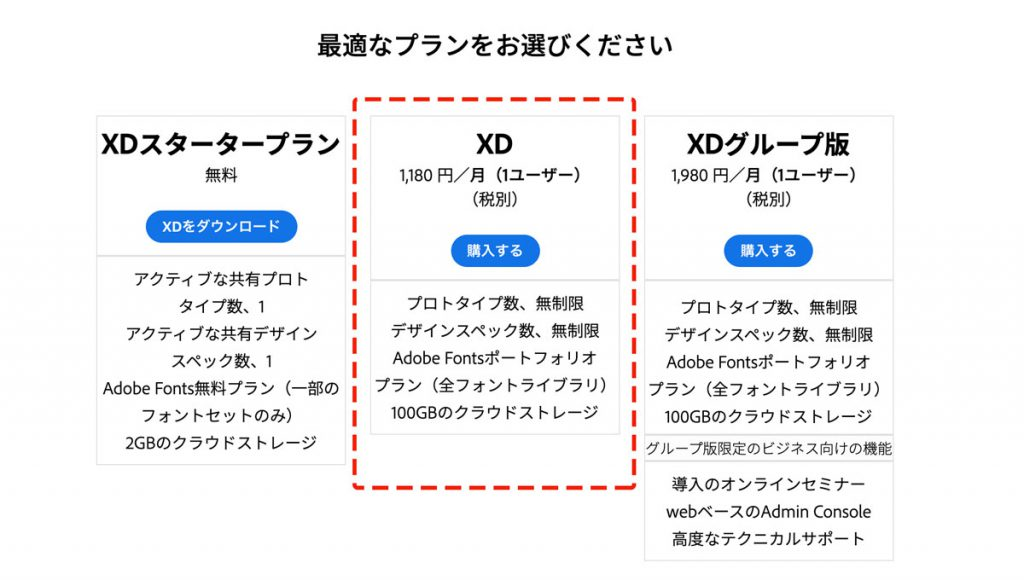 AdobeXDの有料プラン