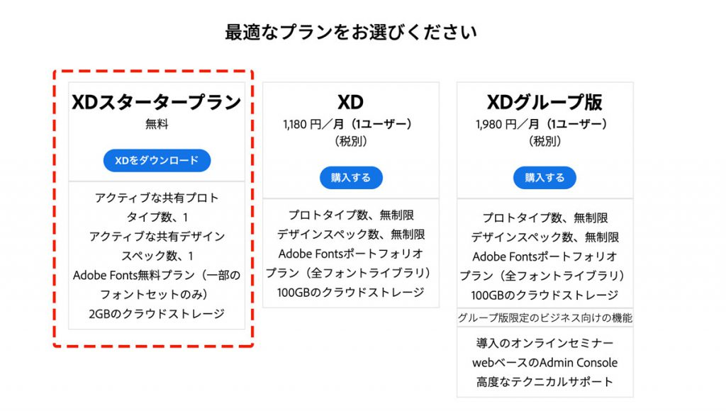 Adobe XD スタータープラン